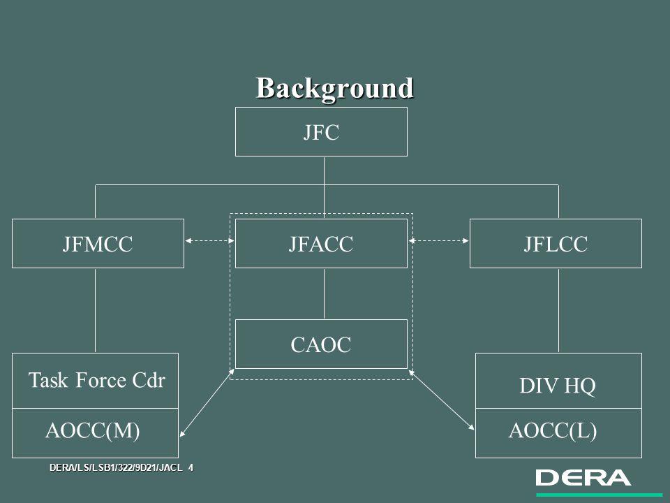 DERA/LS/LSB1/322/9D21/JACL 5 Background JFC JFACCJFLCCJFMCC CAOC AOCC(M) Task Force Cdr AOCC(L) DIV HQ