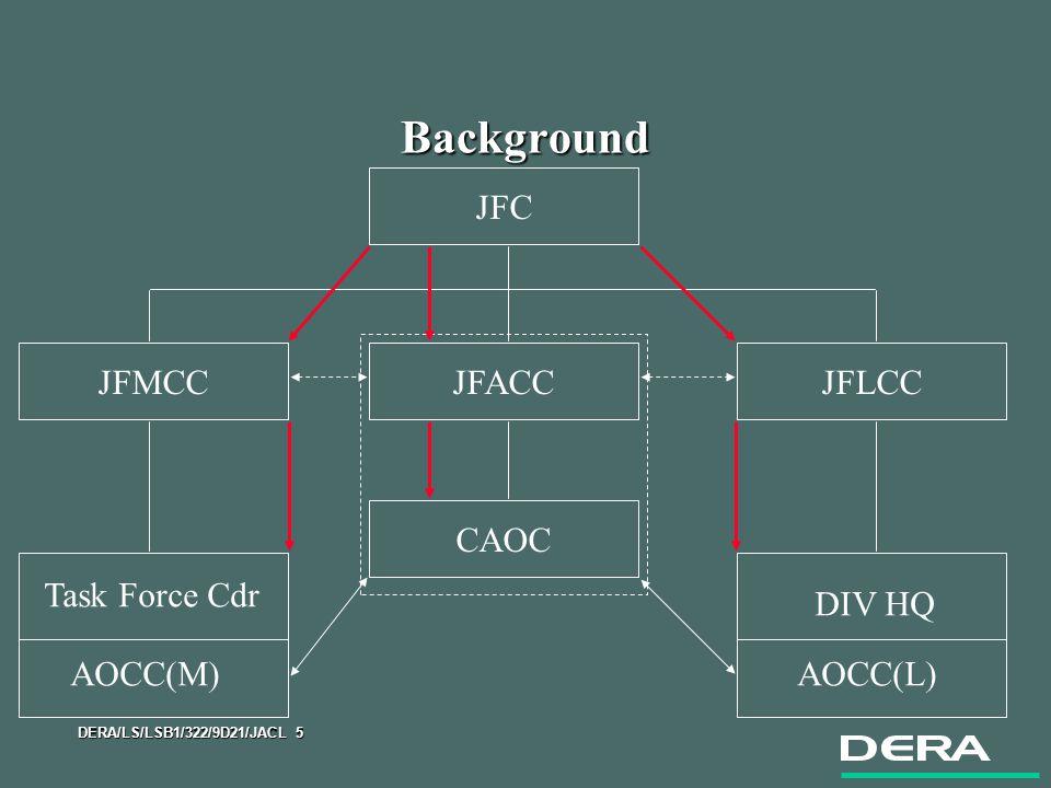 DERA/LS/LSB1/322/9D21/JACL 6 Background JFC JFACCJFLCCJFMCC CAOC AOCC(M) Task Force Cdr AOCC(L) DIV HQ