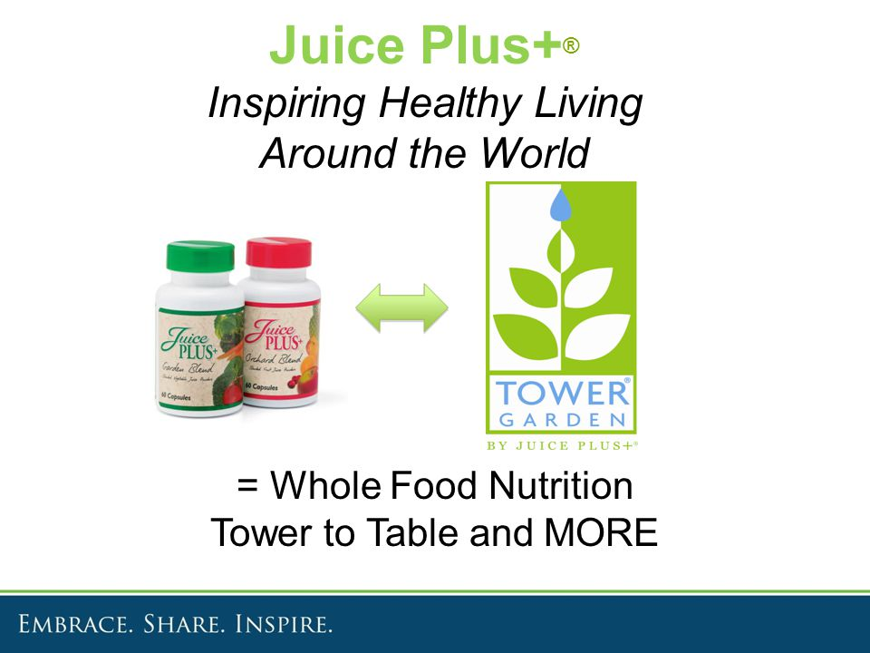 Juice Plus+ ® Inspiring Healthy Living Around the World = Whole Food Nutrition Tower to Table and MORE
