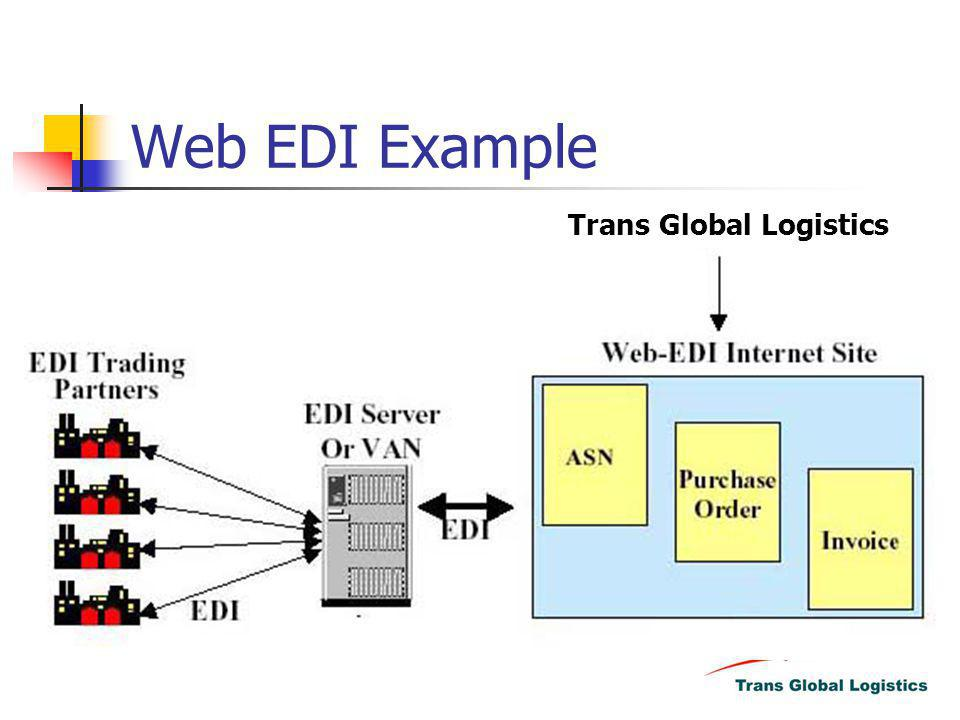 Web EDI Example Trans Global Logistics