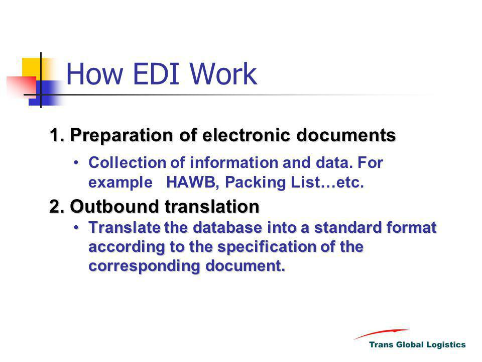 How EDI Work 1. Preparation of electronic documents Collection of information and data. For example HAWB, Packing List…etc. 2. Outbound translation Tr