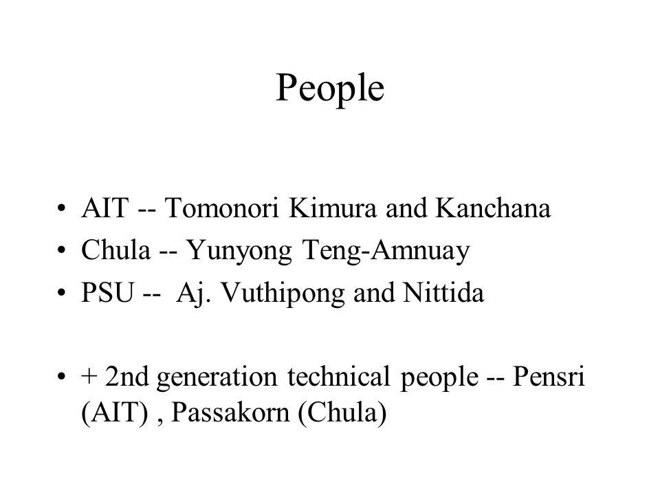 People AIT -- Tomonori Kimura and Kanchana Chula -- Yunyong Teng-Amnuay PSU -- Aj.