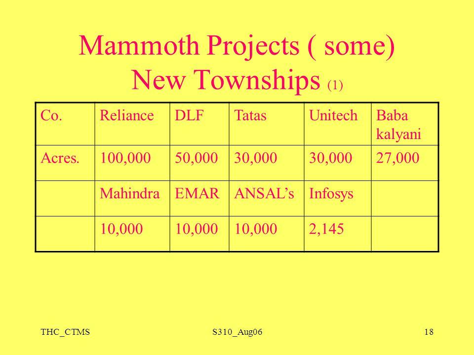 THC_CTMSS310_Aug0618 Mammoth Projects ( some) New Townships (1) Co.RelianceDLFTatasUnitechBaba kalyani Acres.100,00050,00030,000 27,000 MahindraEMARAN