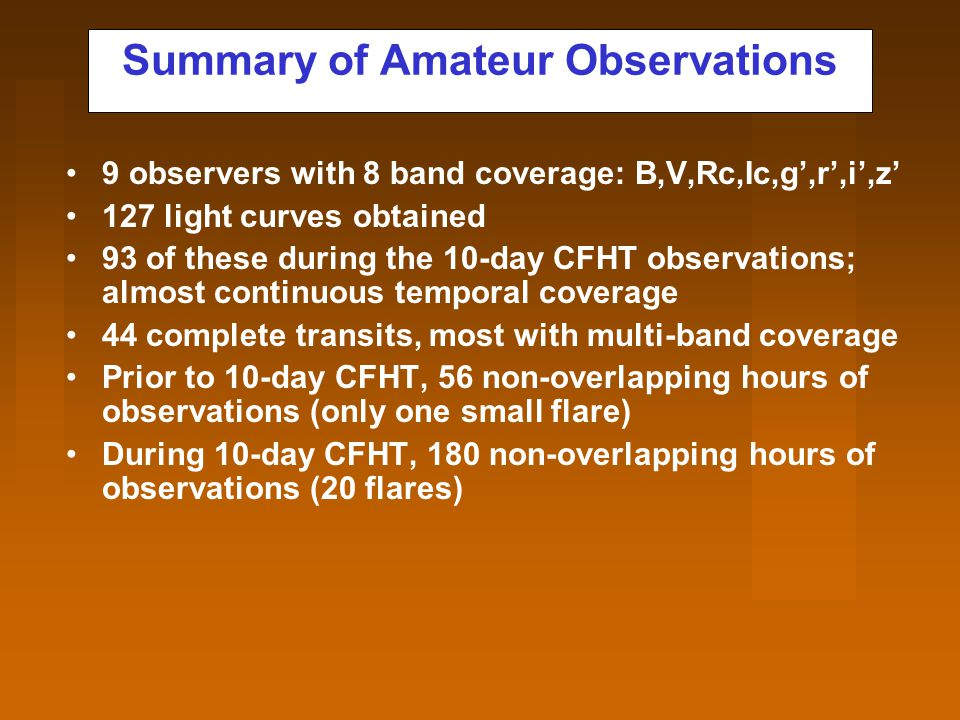 Summary of Amateur Observations 9 observers with 8 band coverage: B,V,Rc,Ic,g',r',i',z' 127 light curves obtained 93 of these during the 10-day CFHT observations; almost continuous temporal coverage 44 complete transits, most with multi-band coverage Prior to 10-day CFHT, 56 non-overlapping hours of observations (only one small flare) During 10-day CFHT, 180 non-overlapping hours of observations (20 flares)