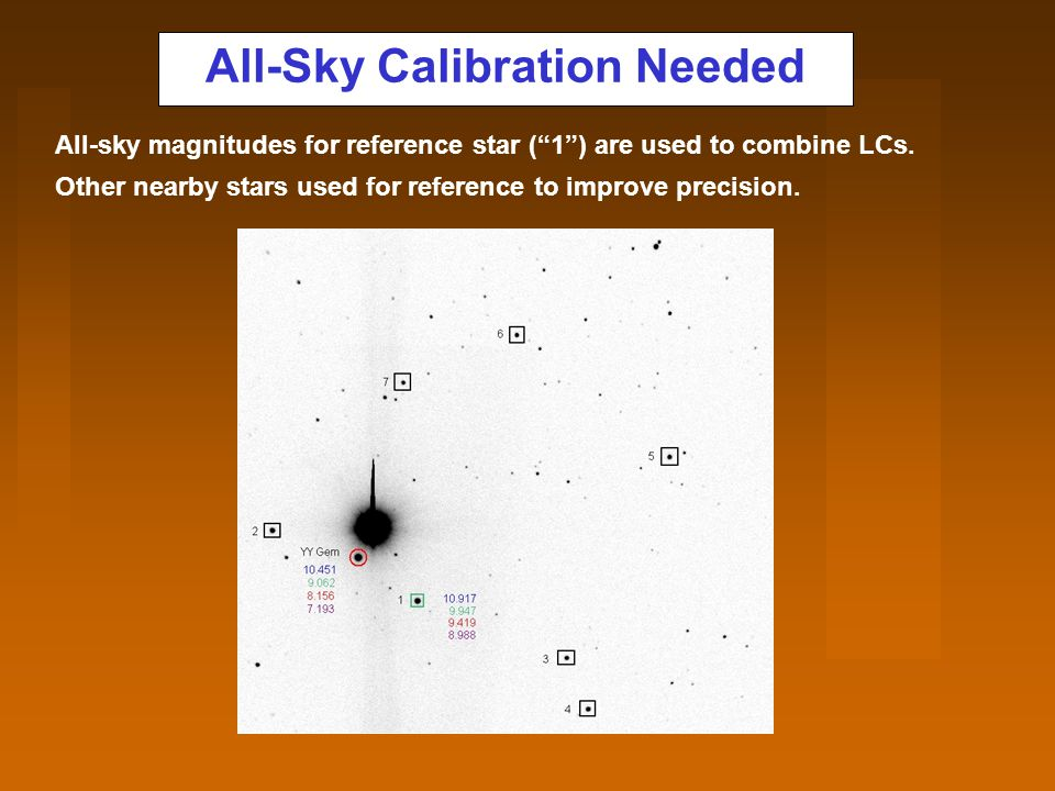 All-Sky Calibration Needed All-sky magnitudes for reference star ( 1 ) are used to combine LCs.