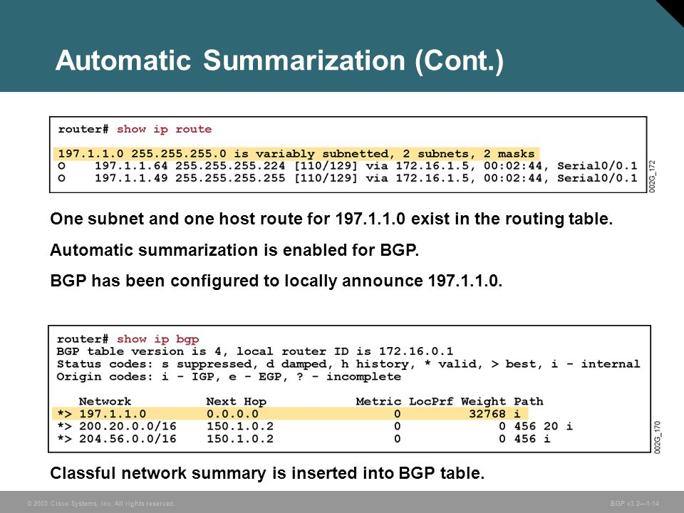 © 2005 Cisco Systems, Inc. All rights reserved. BGP v3.2—1-14 Automatic Summarization (Cont.) Classful network summary is inserted into BGP table. One