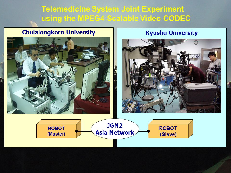 Kyushu University Chulalongkorn University ROBOT (Master) ROBOT (Slave) JGN2 Asia Network Telemedicine System Joint Experiment using the MPEG4 Scalable Video CODEC