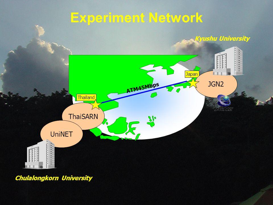 Experiment Network Japan Thailand ATM45Mbps ThaiSARN JGN2 UniNET Kyushu University Chulalongkorn University