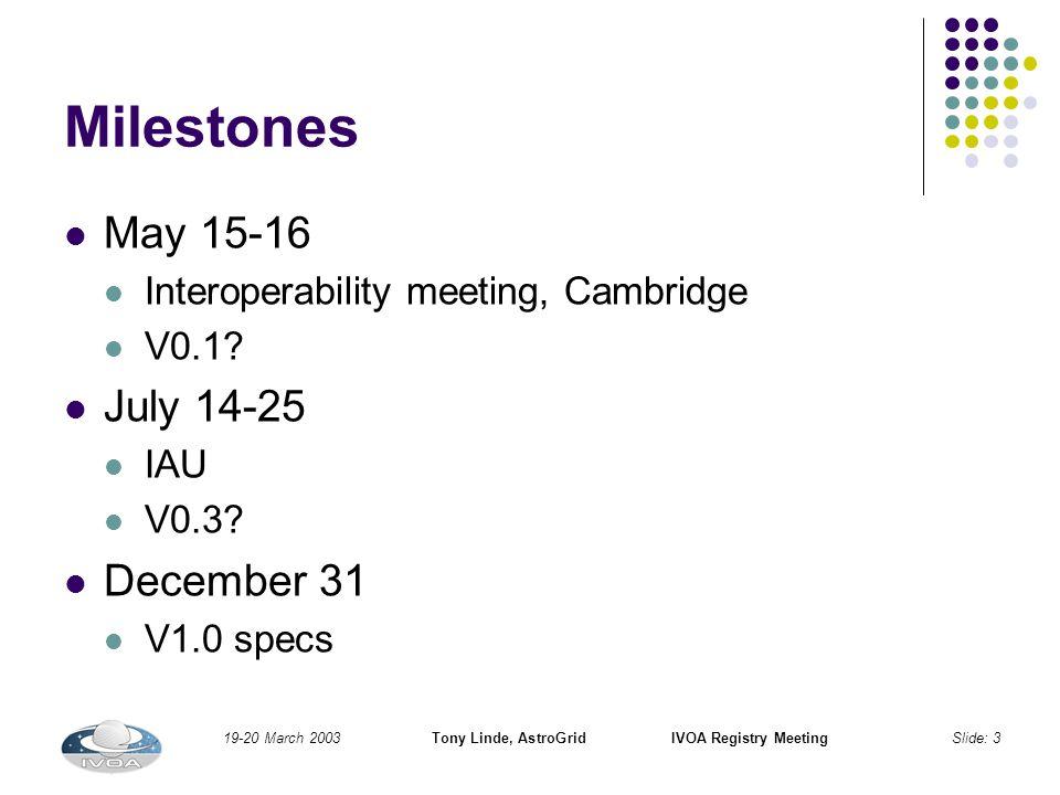 19-20 March 2003Tony Linde, AstroGridIVOA Registry MeetingSlide: 3 Milestones May 15-16 Interoperability meeting, Cambridge V0.1? July 14-25 IAU V0.3?