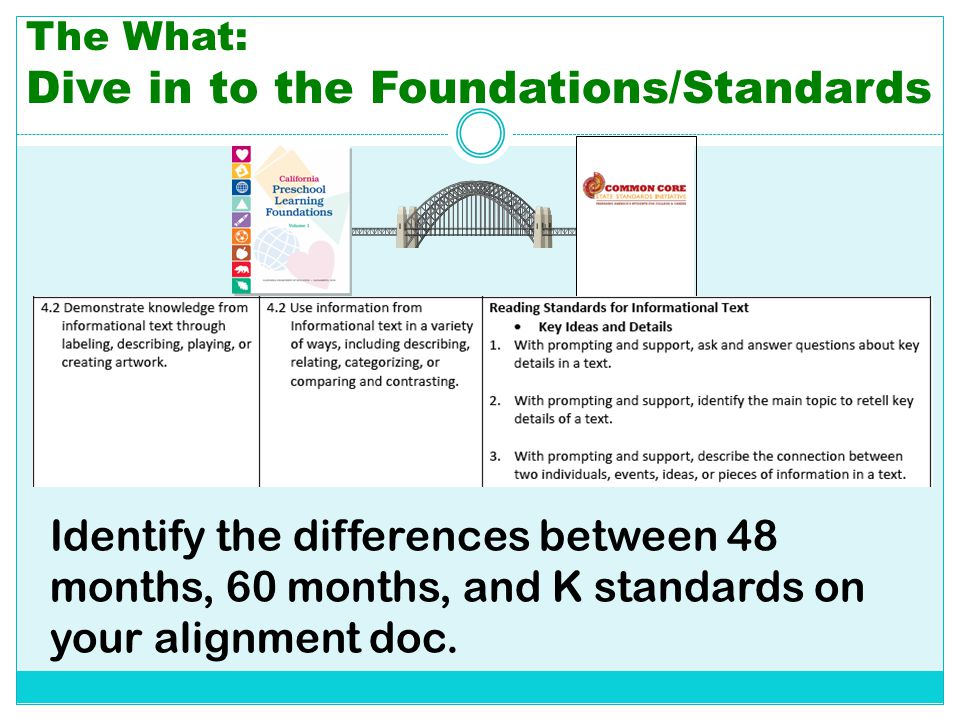 The What: Dive in to the Foundations/Standards Identify the differences between 48 months, 60 months, and K standards on your alignment doc.