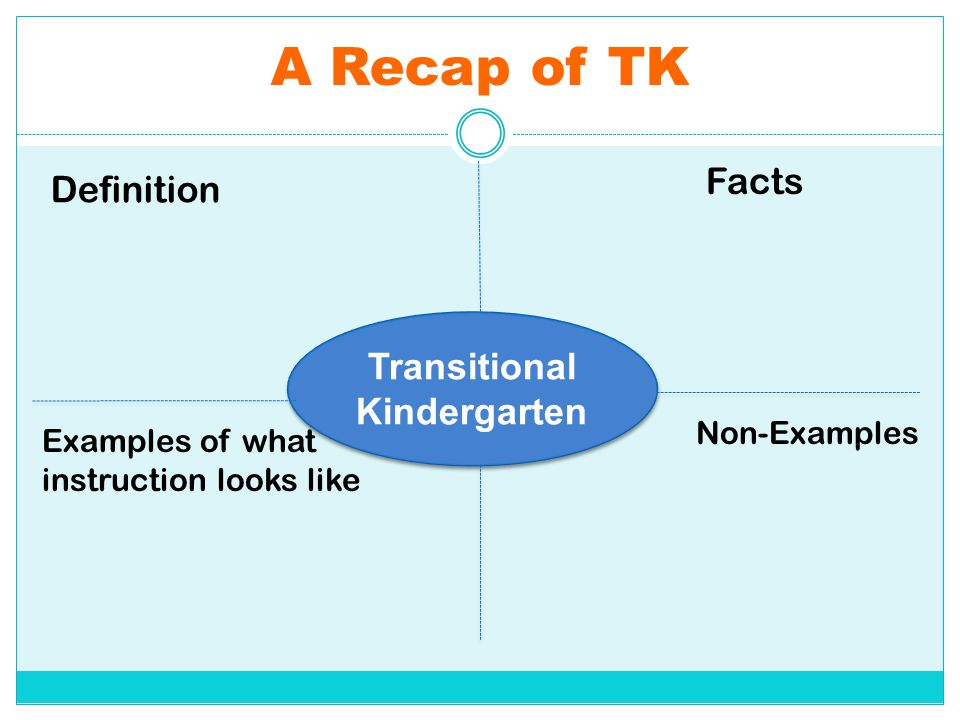 A Recap of TK Definition Transitional Kindergarten Facts Examples of what instruction looks like Non-Examples