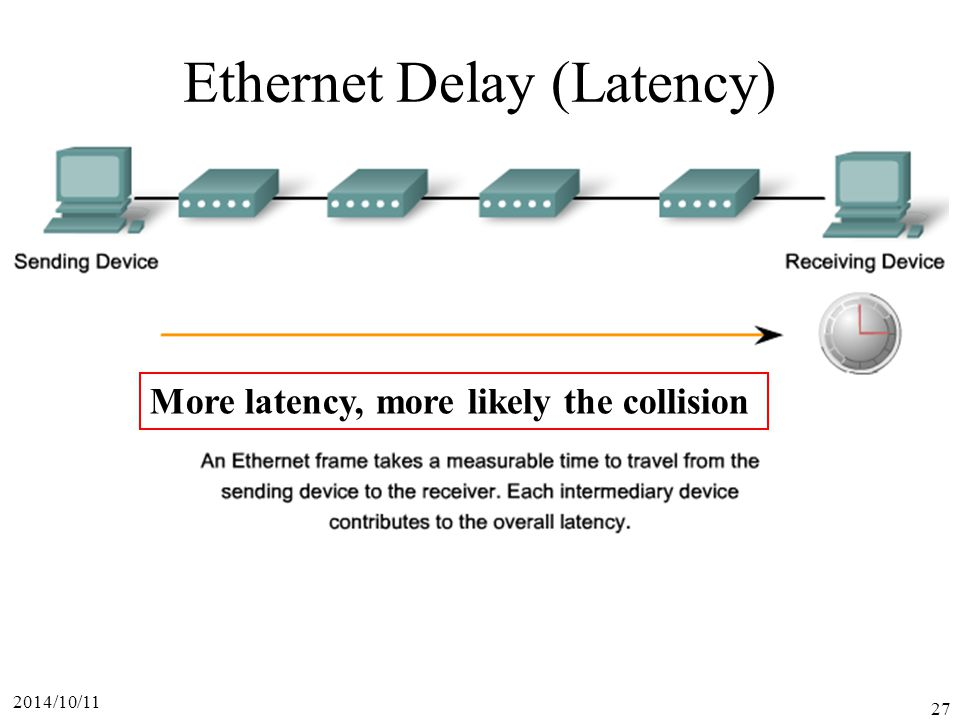 2014/10/11 27 Ethernet Delay (Latency) More latency, more likely the collision