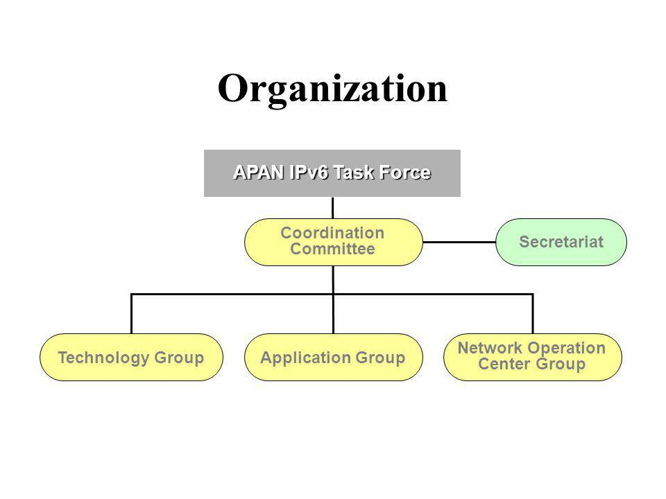 Organization Technology GroupApplication Group Network Operation Center Group APAN IPv6 Task Force Secretariat Coordination Committee