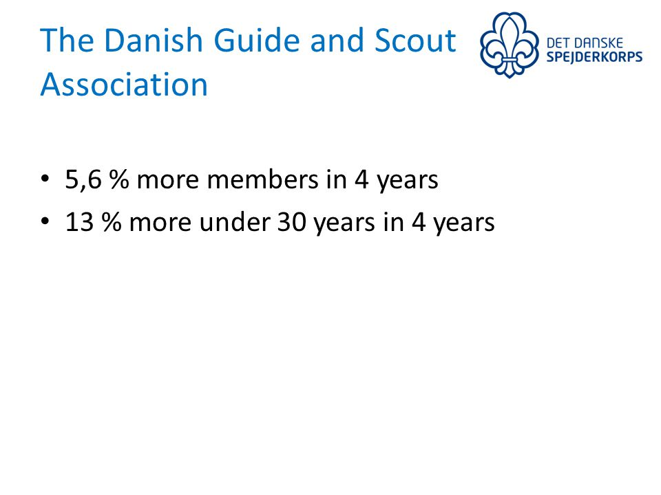 The Danish Guide and Scout Association 5,6 % more members in 4 years 13 % more under 30 years in 4 years