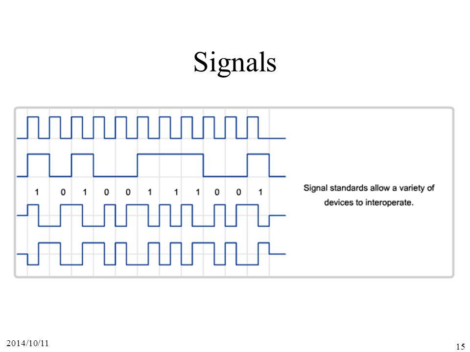2014/10/11 15 Signals