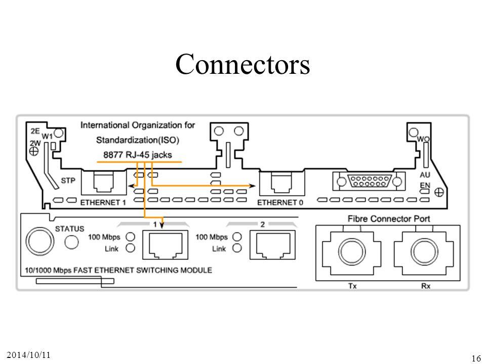 2014/10/11 16 Connectors