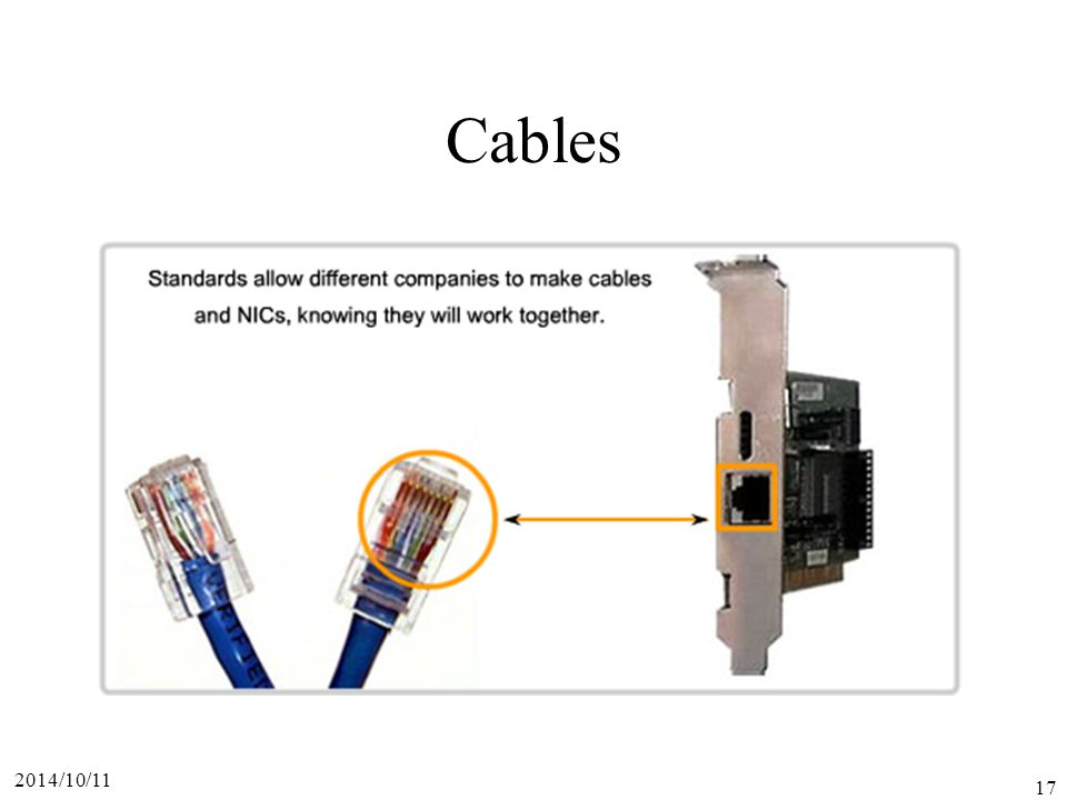 2014/10/11 17 Cables