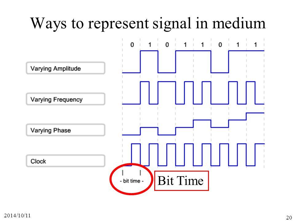 2014/10/11 20 Ways to represent signal in medium Bit Time