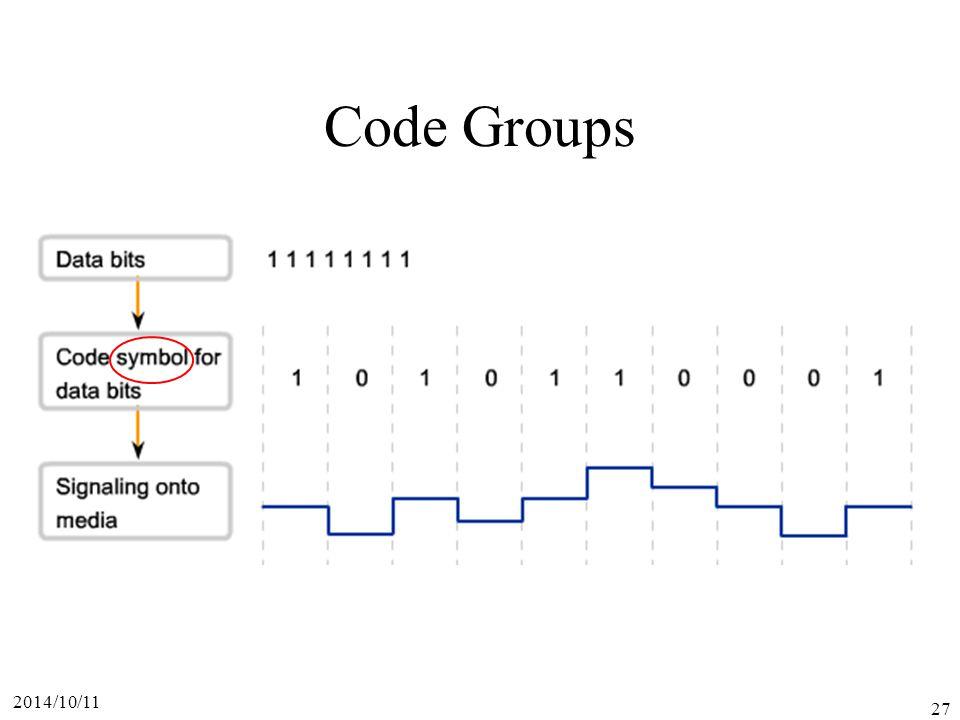 2014/10/11 27 Code Groups