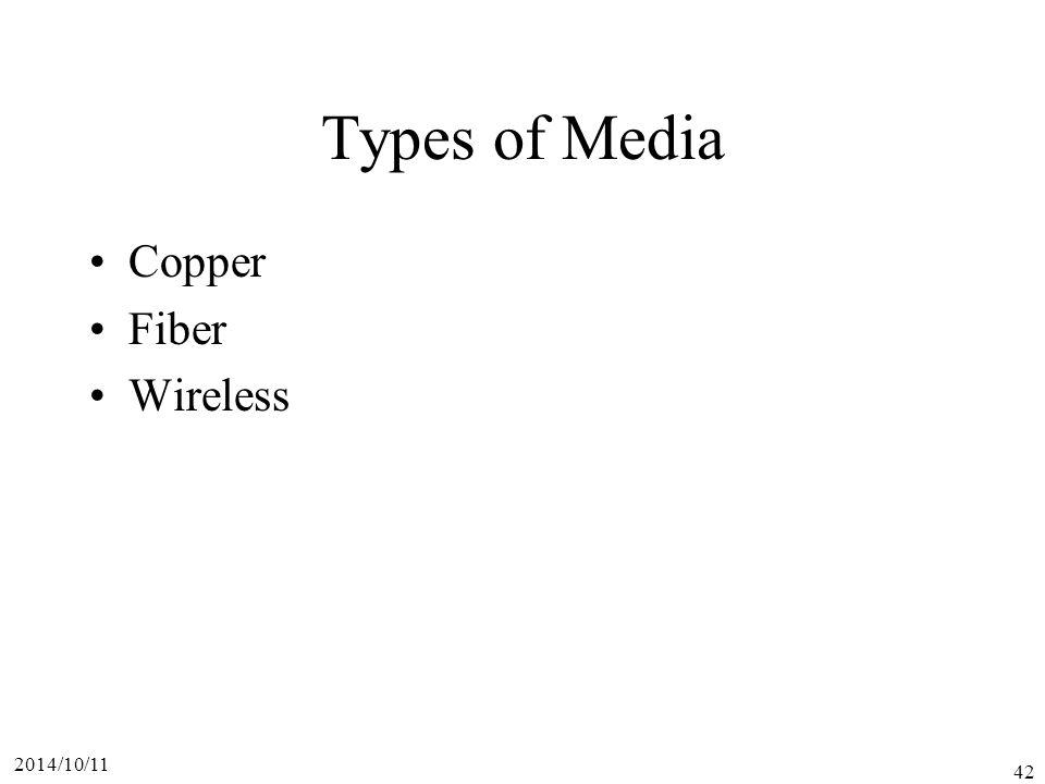 2014/10/11 42 Types of Media Copper Fiber Wireless