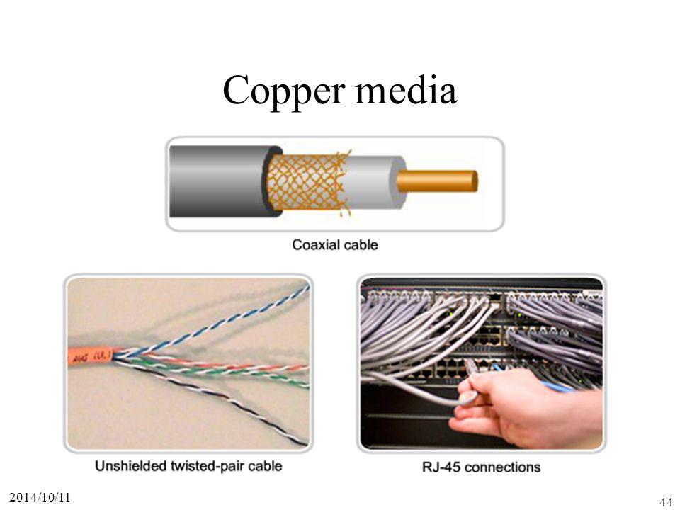 2014/10/11 44 Copper media