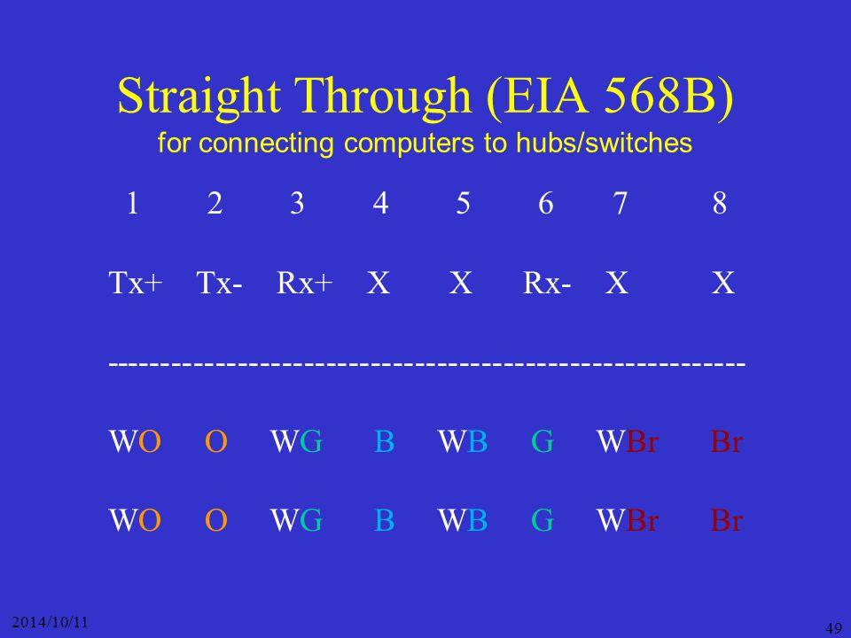 2014/10/11 49 Straight Through (EIA 568B) for connecting computers to hubs/switches 1 2 3 4 5 6 7 8 Tx+ Tx- Rx+ X X Rx- X X ---------------------------------------------------------- WO O WG B WB G WBr Br