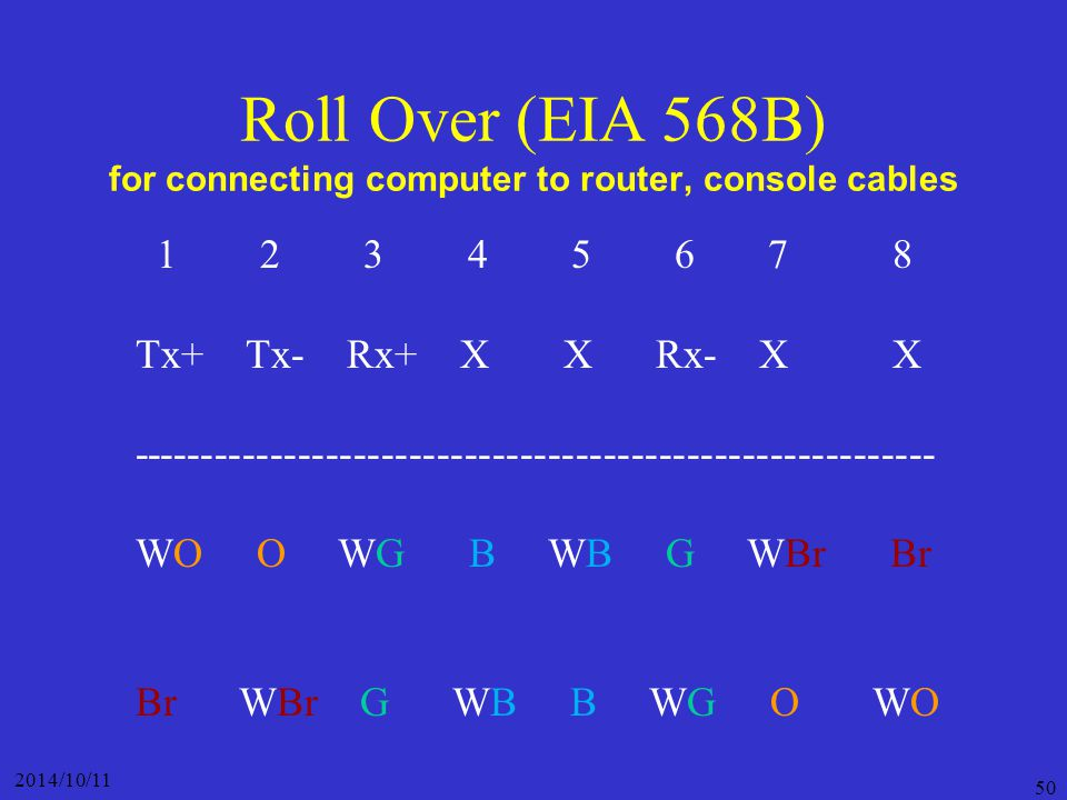 2014/10/11 50 Roll Over (EIA 568B) for connecting computer to router, console cables 1 2 3 4 5 6 7 8 Tx+ Tx- Rx+ X X Rx- X X ---------------------------------------------------------- WO O WG B WB G WBr Br Br WBr G WB B WG O WO