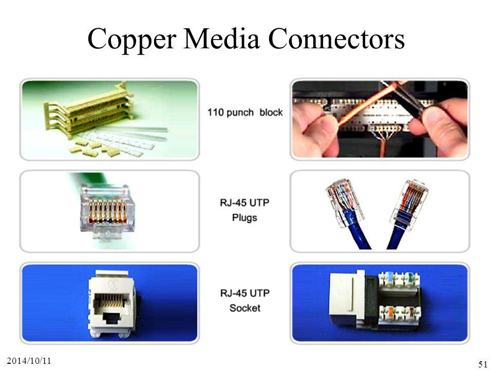 2014/10/11 51 Copper Media Connectors