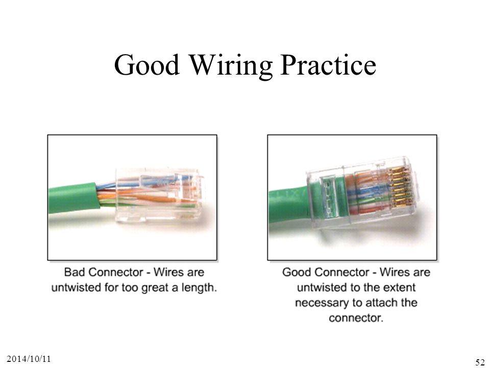 2014/10/11 52 Good Wiring Practice