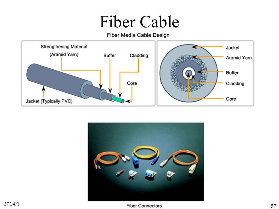 2014/10/11 57 Fiber Cable