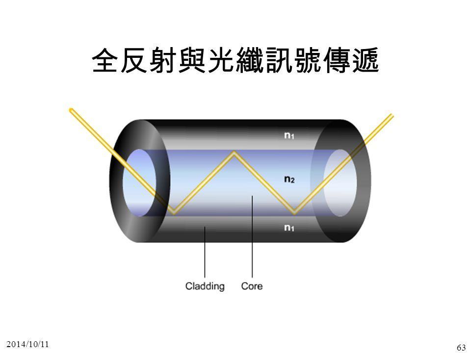 2014/10/11 63 全反射與光纖訊號傳遞