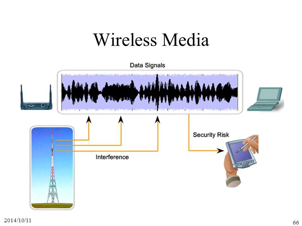 2014/10/11 66 Wireless Media