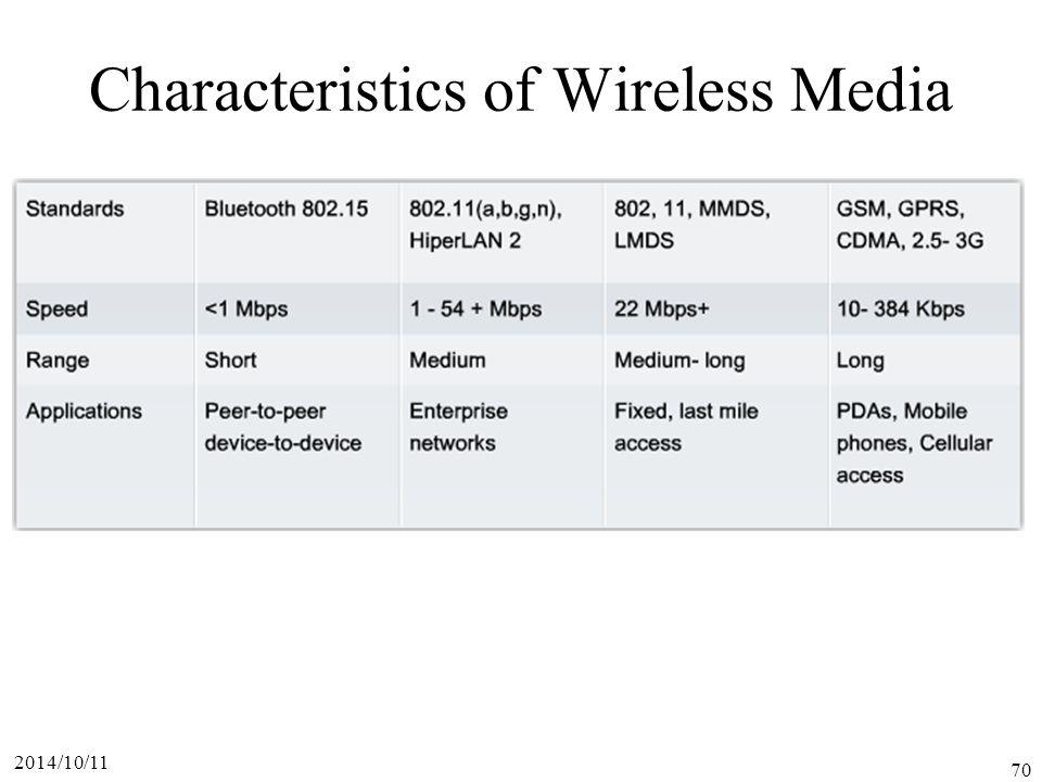 2014/10/11 70 Characteristics of Wireless Media