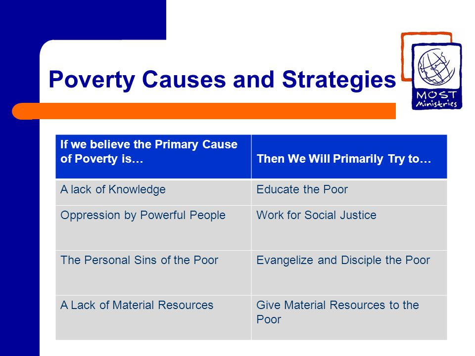 Poverty Causes and Strategies If we believe the Primary Cause of Poverty is…Then We Will Primarily Try to… A lack of KnowledgeEducate the Poor Oppression by Powerful PeopleWork for Social Justice The Personal Sins of the PoorEvangelize and Disciple the Poor A Lack of Material ResourcesGive Material Resources to the Poor