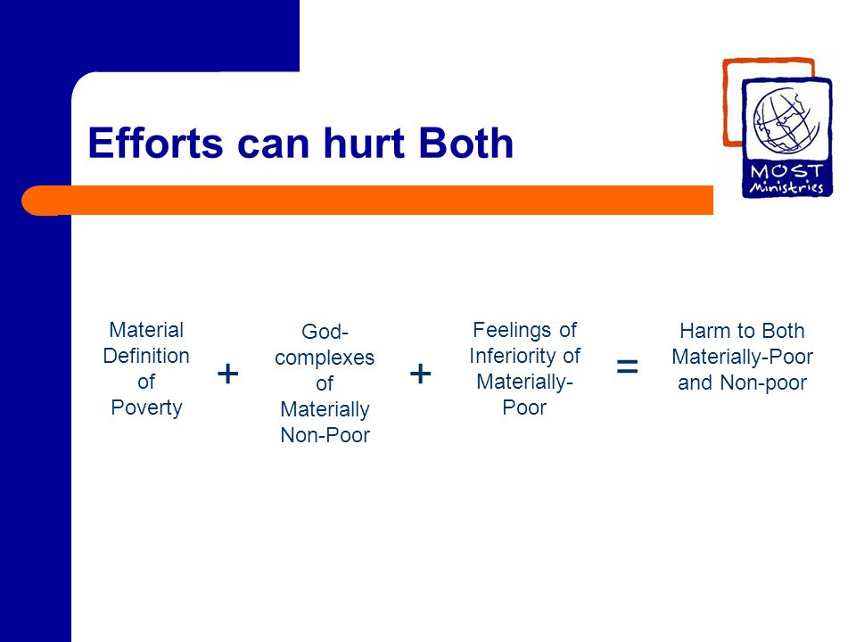 Efforts can hurt Both Material Definition of Poverty God- complexes of Materially Non-Poor Feelings of Inferiority of Materially- Poor Harm to Both Materially-Poor and Non-poor ++ =