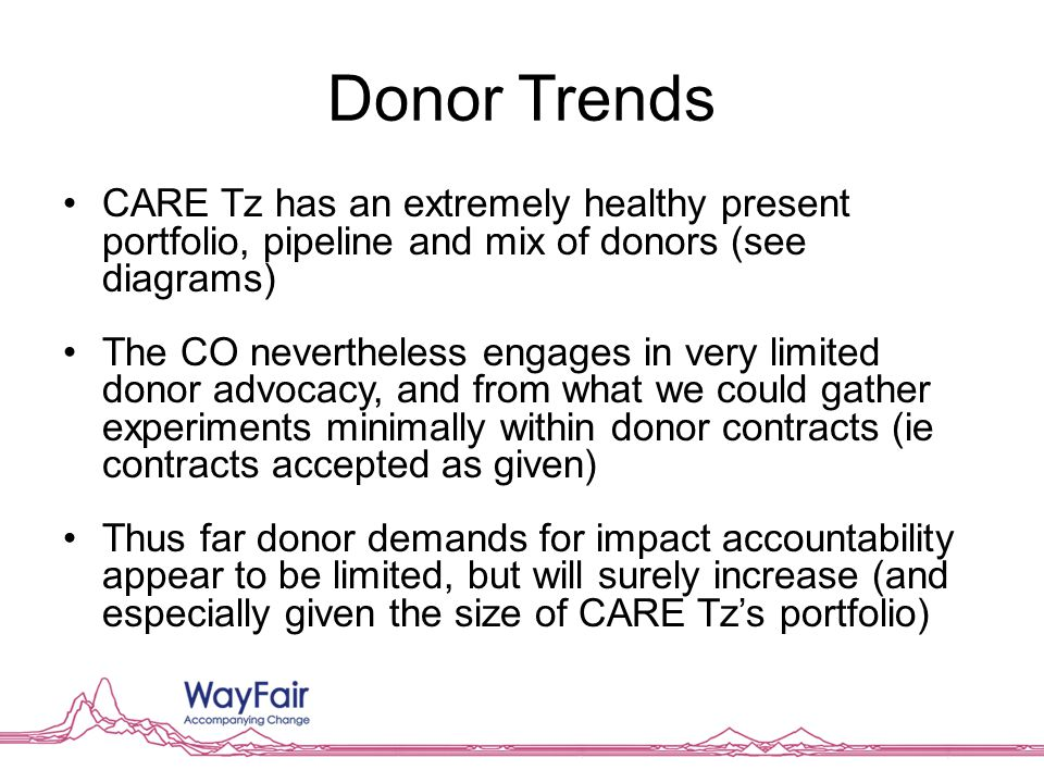 Donor Trends CARE Tz has an extremely healthy present portfolio, pipeline and mix of donors (see diagrams) The CO nevertheless engages in very limited donor advocacy, and from what we could gather experiments minimally within donor contracts (ie contracts accepted as given) Thus far donor demands for impact accountability appear to be limited, but will surely increase (and especially given the size of CARE Tz's portfolio)