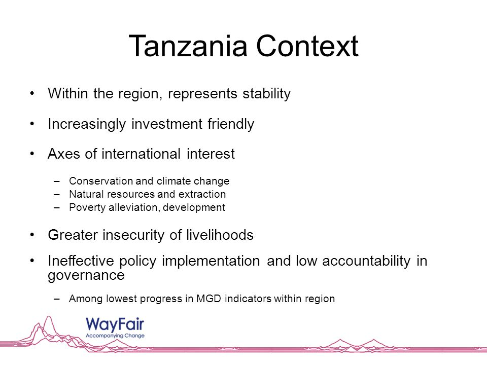 Context of CARE Tanzania BEGINNINGS: Started working in Tanzania in 1994, in response to refugees from Burundi EXPANSION: Expanding portfolio $4 million - $16 million over past 4 years, and growing P-SHIFT: Initiated the P2P process 15 months ago –3 IGs, modeled from the Signature Programs (Access Africa, Power Within, Mothers Matter) –Revised December 2010  1 IG