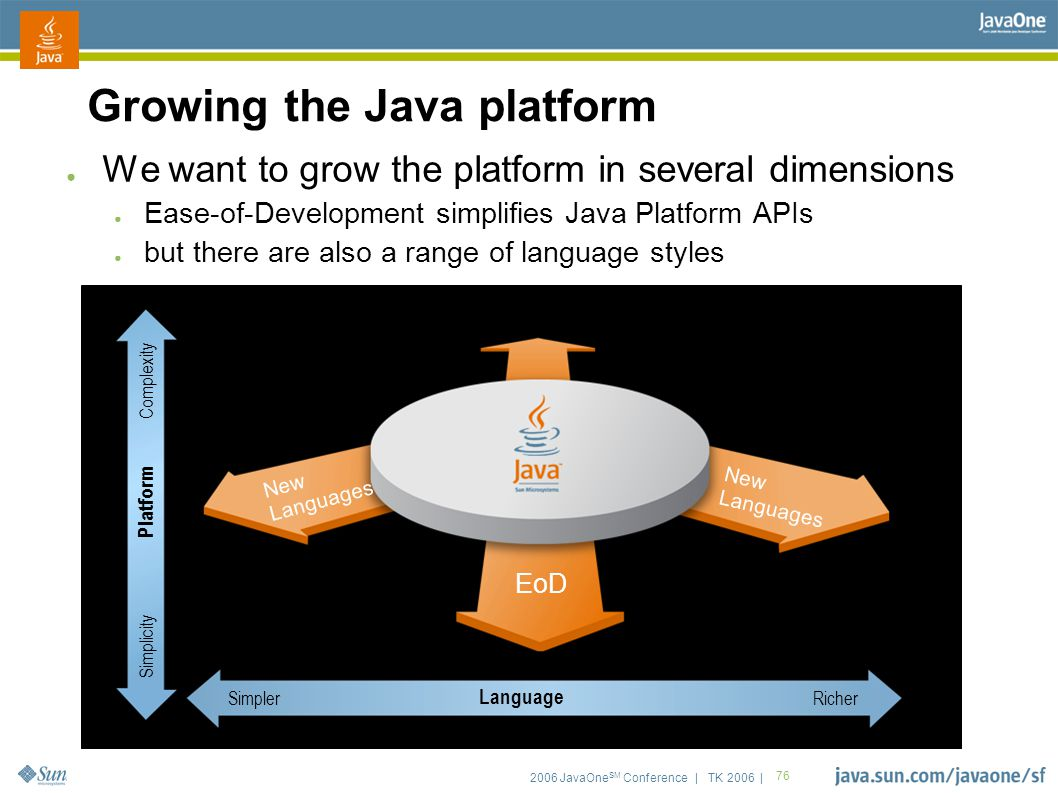 2006 JavaOne SM Conference | TK 2006 | 76 Growing the Java platform ● We want to grow the platform in several dimensions ● Ease-of-Development simplif