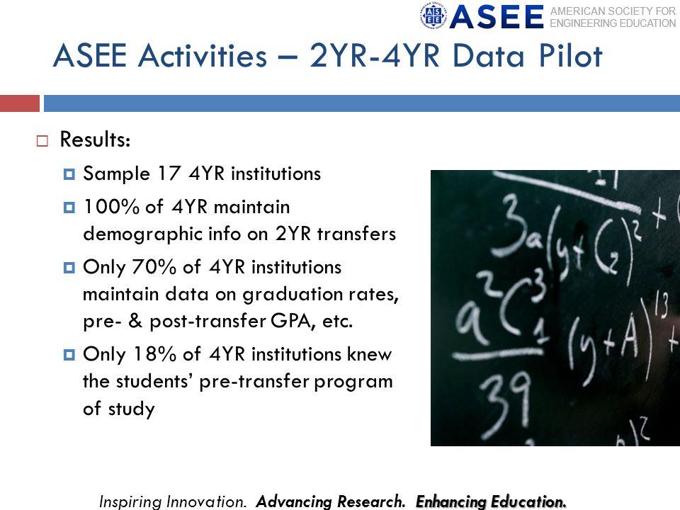 Enhancing Education. Inspiring Innovation. Advancing Research.