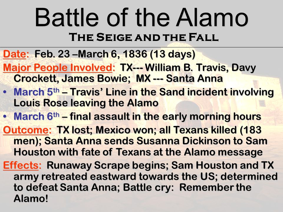 Battle of the Alamo The Seige and the Fall Date: Feb. 23 –March 6, 1836 (13 days) Major People Involved: TX--- William B. Travis, Davy Crockett, James