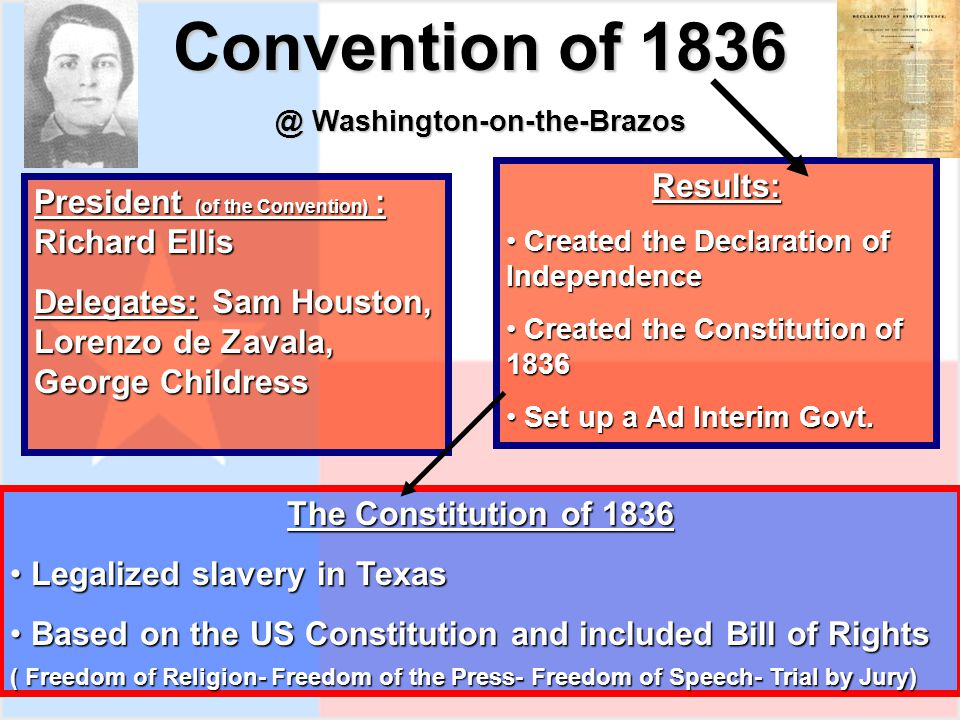Convention of 1836 @ Washington-on-the-Brazos President (of the Convention) : Richard Ellis Delegates: Sam Houston, Lorenzo de Zavala, George Childres