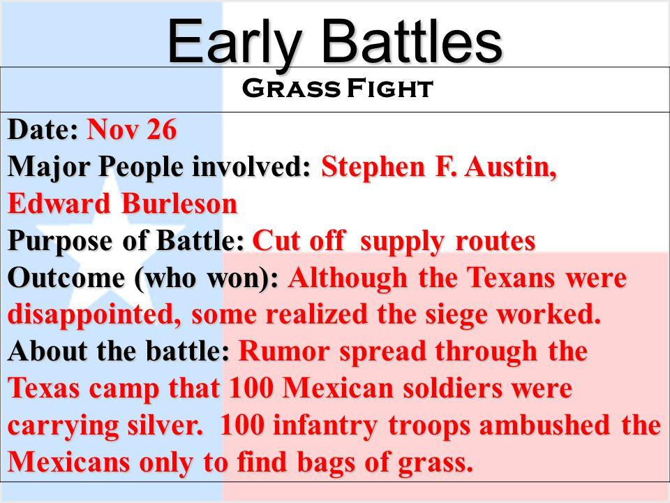 Early Battles Capture/Battle of San Antonio Date: December 4-5 Major People involved: Ben Milam, Francis W.
