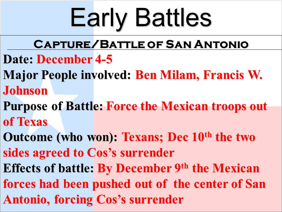 Later Battles/Events Capture of Santa Anna by William H Huddle Battle at Coleto Creek Date: March 19th Major People involved: Gen.