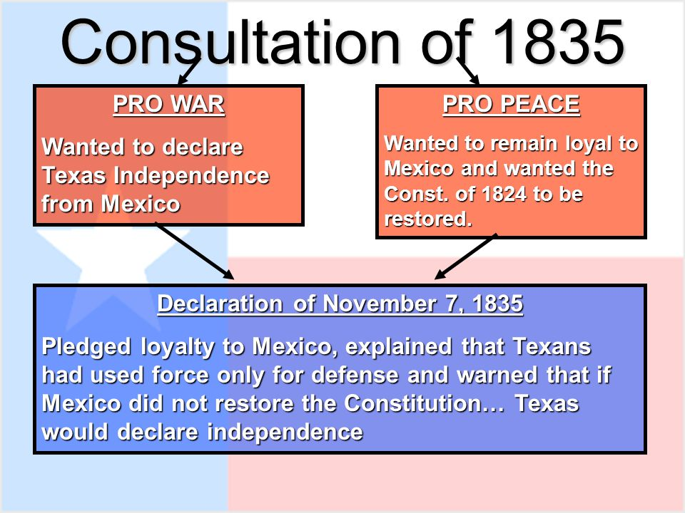Later Battles/Events Capture of Santa Anna by William H Huddle Battle of San Jacinto Date: April 20 th -21 st Major People involved: Santa Anna, Sam Houston, Mirabeau B.