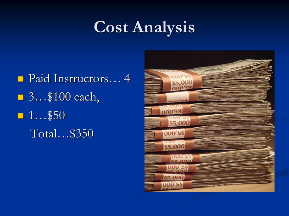 Cost Analysis Paid Instructors… 4 Paid Instructors… 4 3…$100 each, 3…$100 each, 1…$50 1…$50 Total…$350 Total…$350
