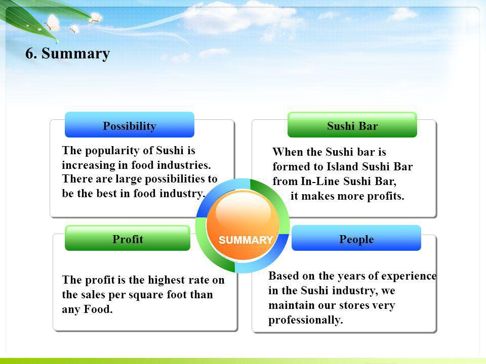 SUMMARY The popularity of Sushi is increasing in food industries.
