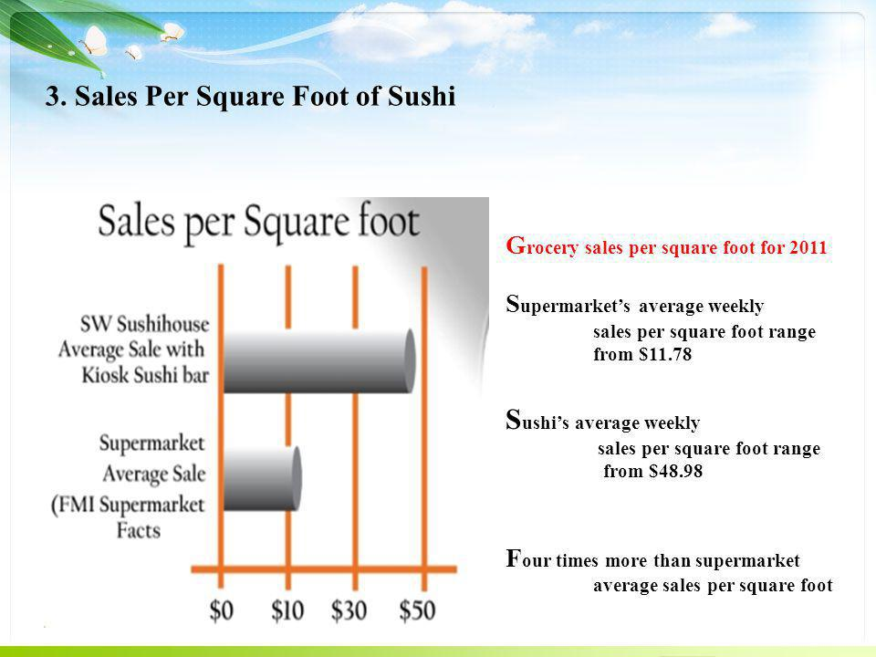 G rocery sales per square foot for 2011 S upermarket's average weekly sales per square foot range from $11.78 S ushi's average weekly sales per square foot range from $48.98 F our times more than supermarket average sales per square foot 3.