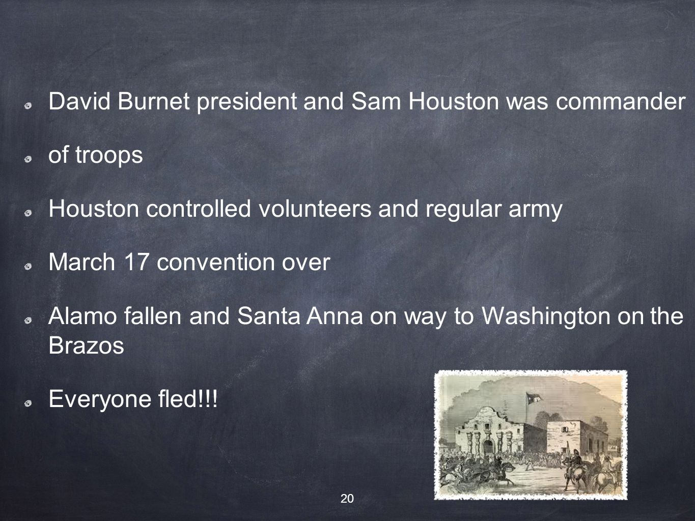 20 David Burnet president and Sam Houston was commander of troops Houston controlled volunteers and regular army March 17 convention over Alamo fallen