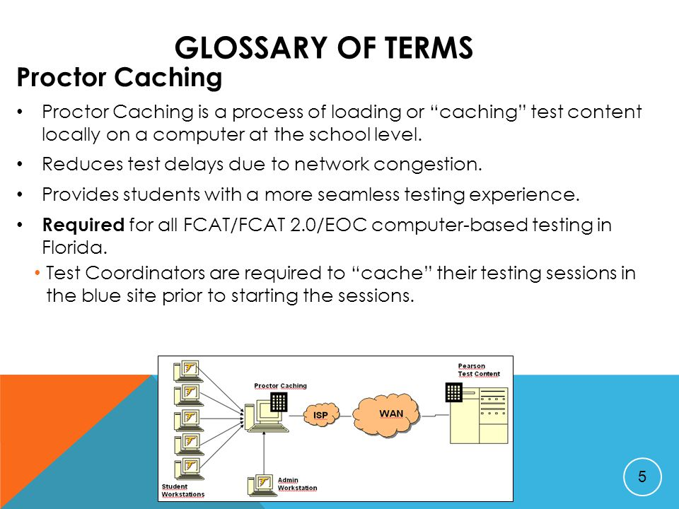 GLOSSARY OF TERMS Proctor Caching Proctor Caching is a process of loading or caching test content locally on a computer at the school level.