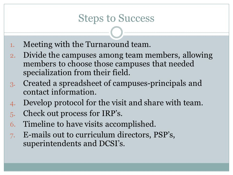 Steps to Success 1. Meeting with the Turnaround team. 2. Divide the campuses among team members, allowing members to choose those campuses that needed